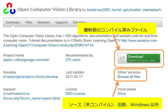OpenCV2.2のダウンロード