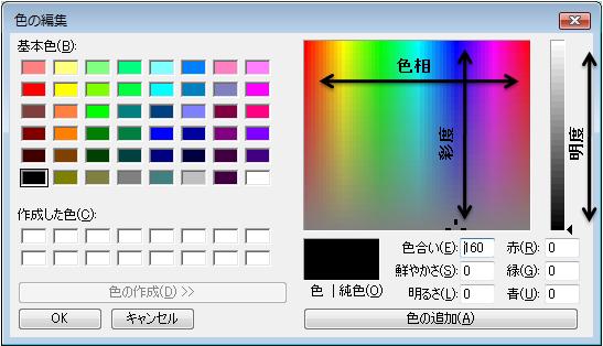 色相、彩度、明度の公式