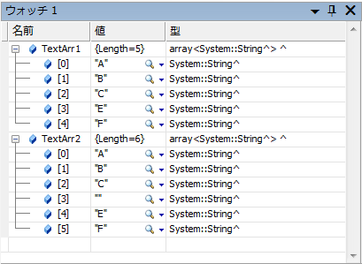 【C++/CLI】文字列の分割(System.String.Splitメソッド)