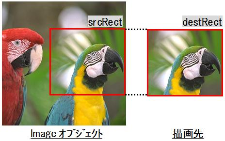 【C++/CLI】画像の拡大縮小表示(高機能版)