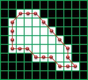 OpenCVの輪郭座標