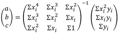 二次式の最小二乗近似