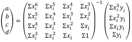 三次式の最小二乗近似