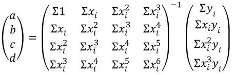 n次式の最小二乗近似