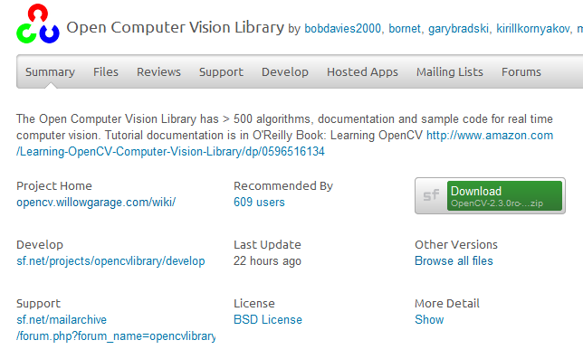 OpenCV2.3rcが公開されました