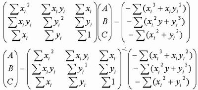 一般式による最小二乗法(円の最小二乗法)