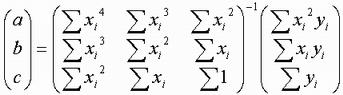 最小二乗法の最適化