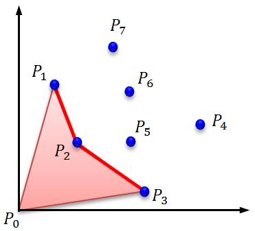 n点からなる多角形の面積を求める