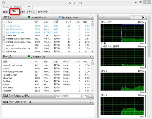 【Windows8】CPU使用率の表示