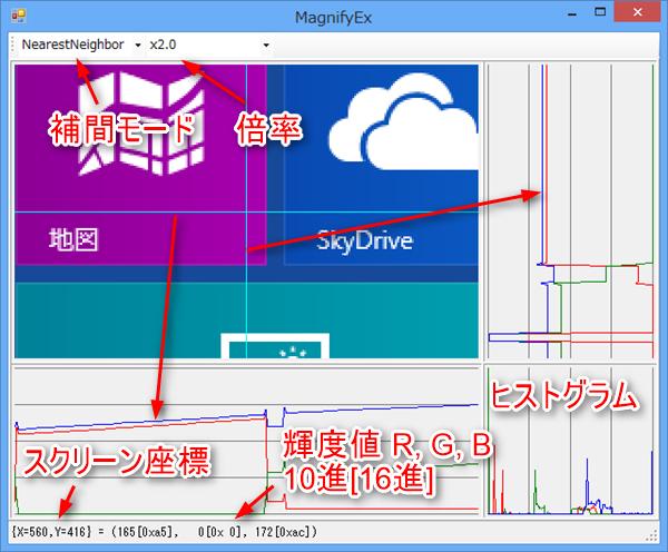 拡大鏡+輝度値表示機能アプリ MagnifyEx