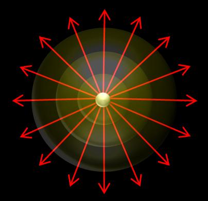 明るさは距離の2乗に反比例する