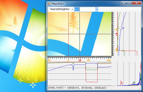 拡大鏡+輝度値表示+ルーラー機能アプリ MagnifyEx Ver.1.1.0