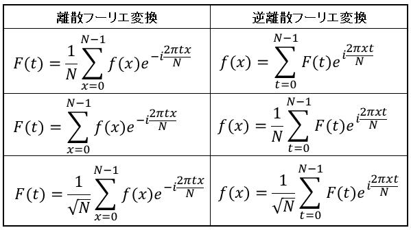 Image-of-the-discrete-Fourier-transform-10