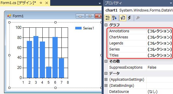 【C#】Chartコントロールの主なプロパティ