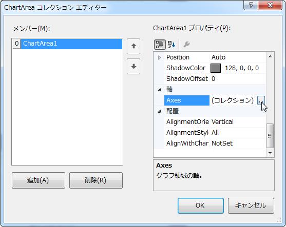 C# Chart Control