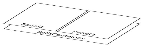 SplitContainerの境界線に描画する