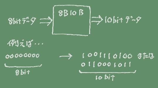 OpenCVで黒板風処理