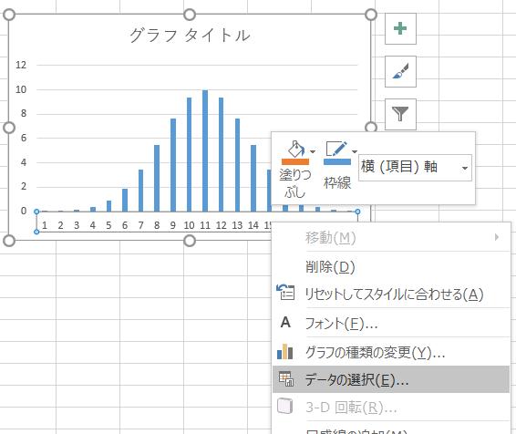 【Excel】棒グラフの横軸の目盛を0始まりにする