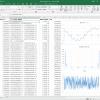 【Excel】高速フーリエ変換(FFT)のマクロ(VBA)