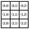 【C#】Bitmap画像データのメモリ構造