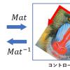 【C#】アフィン変換の相互座標変換