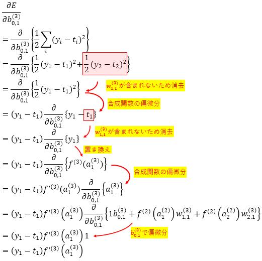 Deep Learning backpropagation