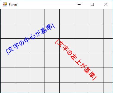 C# 文字列の回転描画