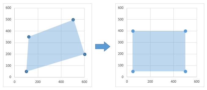 ホモグラフィ変換行列を求める
