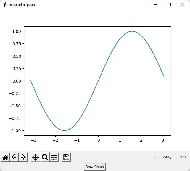 Python tkinterのGUIにmatplotlibのグラフを表示する